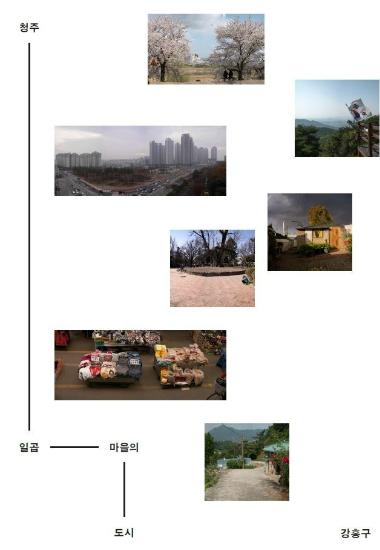 청주 - 일곱 마을의 도시